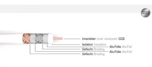 Premium coax kabel 120db,  4x afgeschermd