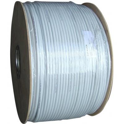 Coax kabel, Digital Supper RG 6 U/6 250m